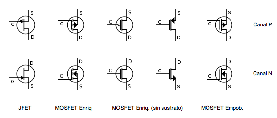 Electrical Transistors likewise 2 besides Fet Rf  lifier Circuit likewise Bipolar Junction Transistor Pnp Bjt Hbt Jfet Npn Transistor as well Design Discrete Operational  lifier Design Guide Theory. on jfet circuit diagram